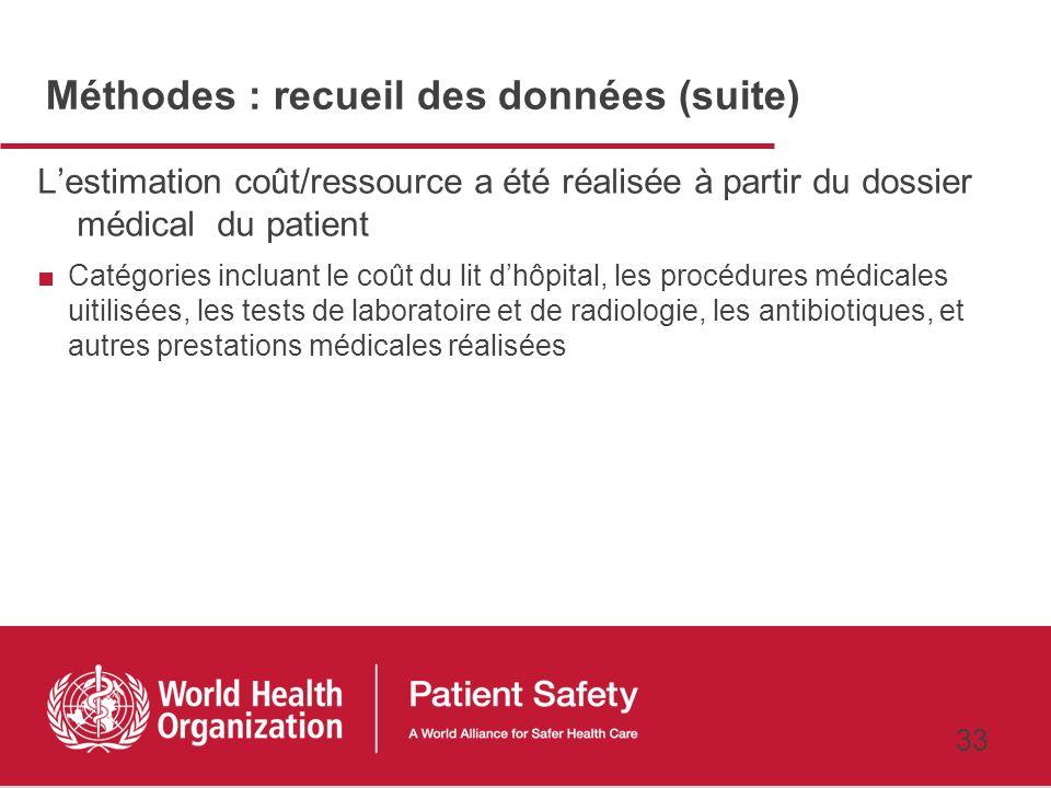 32 Le coût des infections associées aux soins est estimé soit à partir dun reçu présenté par le patient, soit en raison dune plainte de ce dernier Eta