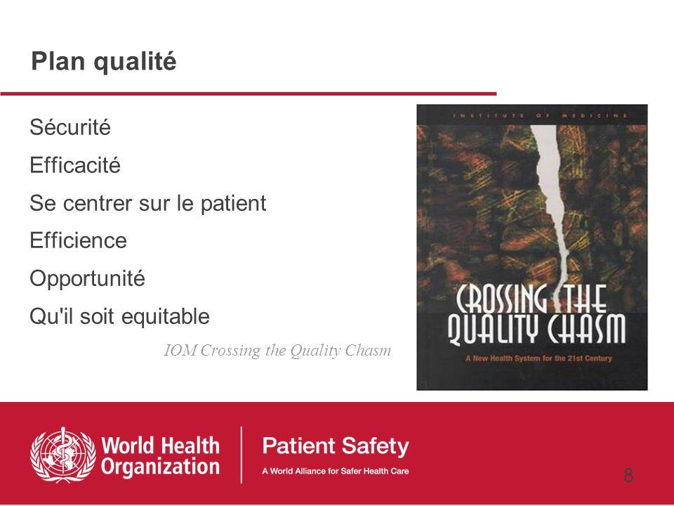 7 Évaluer la qualité des soins (Donabedian) Structure Processus Résultats CONTEXTE = CULTURE DE SECURITE