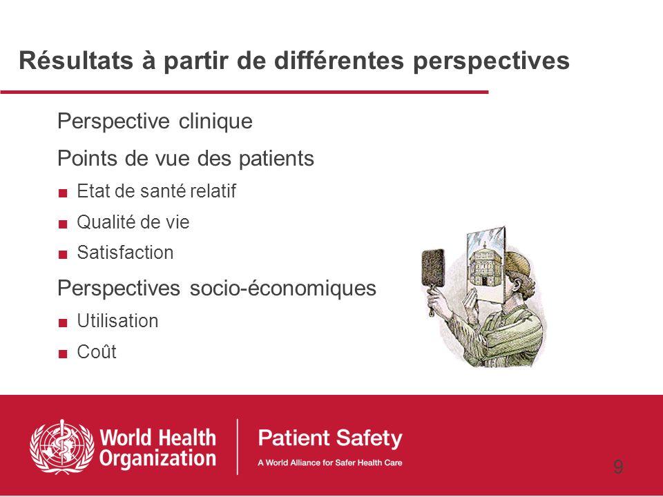 8 Plan qualité Sécurité Efficacité Se centrer sur le patient Efficience Opportunité Qu'il soit equitable IOM Crossing the Quality Chasm
