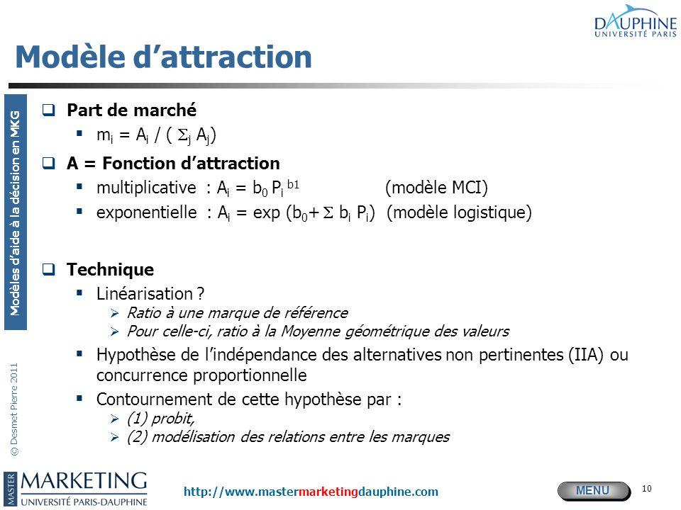 MENU Modèles daide à la décision en MKG http://www.mastermarketingdauphine.com © Desmet Pierre 2011 10 Modèle dattraction Part de marché m i = A i / (