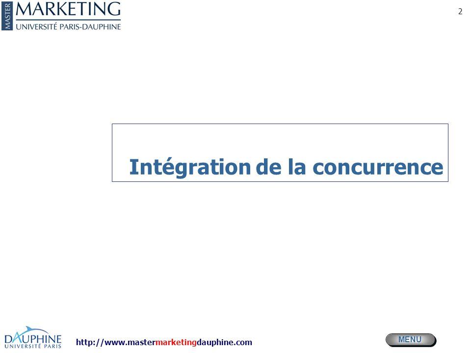 http://www.mastermarketingdauphine.com MENU 2 Intégration de la concurrence