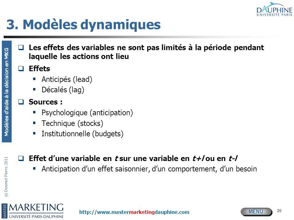 MENU Modèles daide à la décision en MKG http://www.mastermarketingdauphine.com © Desmet Pierre 2011 20 3. Modèles dynamiques Les effets des variables