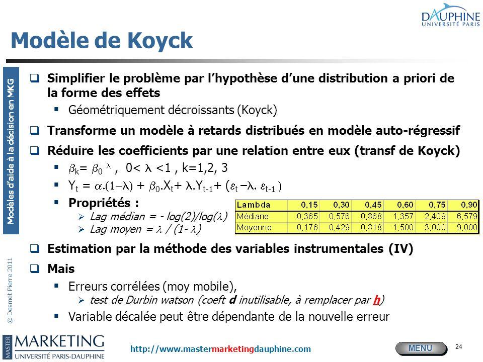 MENU Modèles daide à la décision en MKG http://www.mastermarketingdauphine.com © Desmet Pierre 2011 24 Modèle de Koyck Simplifier le problème par lhyp