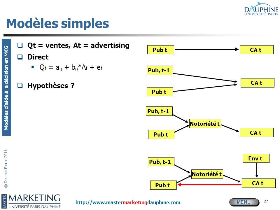 MENU Modèles daide à la décision en MKG http://www.mastermarketingdauphine.com © Desmet Pierre 2011 27 Modèles simples Qt = ventes, At = advertising D