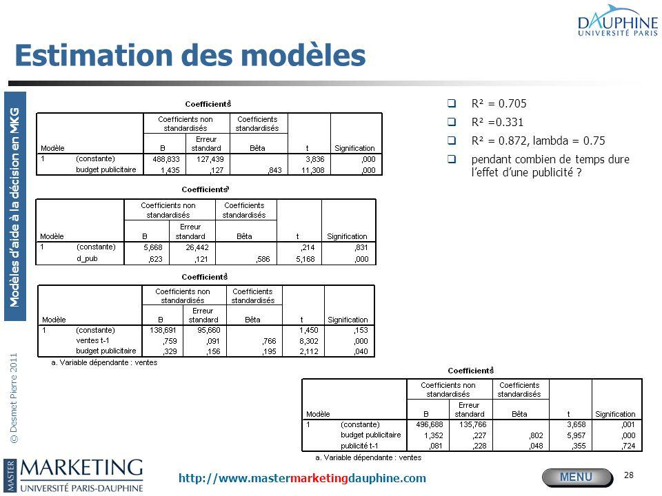 MENU Modèles daide à la décision en MKG http://www.mastermarketingdauphine.com © Desmet Pierre 2011 28 Estimation des modèles R² = 0.705 R² =0.331 R²