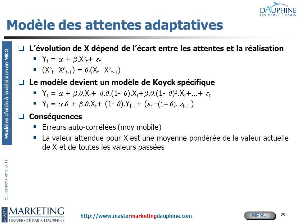 MENU Modèles daide à la décision en MKG http://www.mastermarketingdauphine.com © Desmet Pierre 2011 29 Modèle des attentes adaptatives Lévolution de X