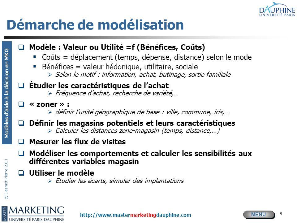 MENU Modèles daide à la décision en MKG http://www.mastermarketingdauphine.com © Desmet Pierre 2011 9 Démarche de modélisation Modèle : Valeur ou Util