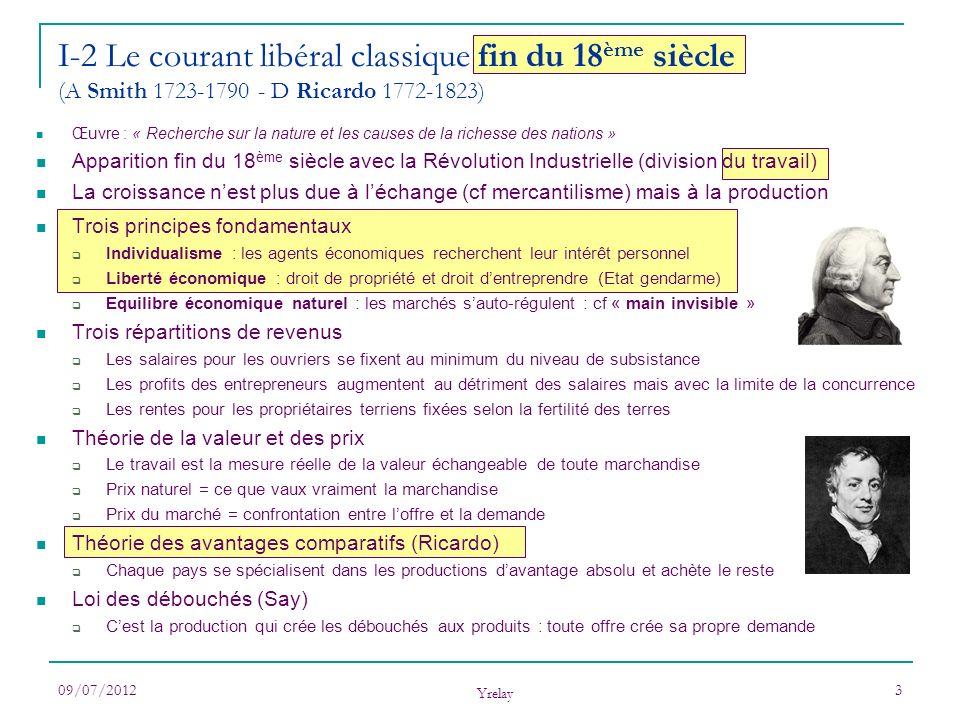 09/07/2012 Yrelay 3 I-2 Le courant libéral classique fin du 18 ème siècle (A Smith 1723-1790 - D Ricardo 1772-1823) Œuvre : « Recherche sur la nature