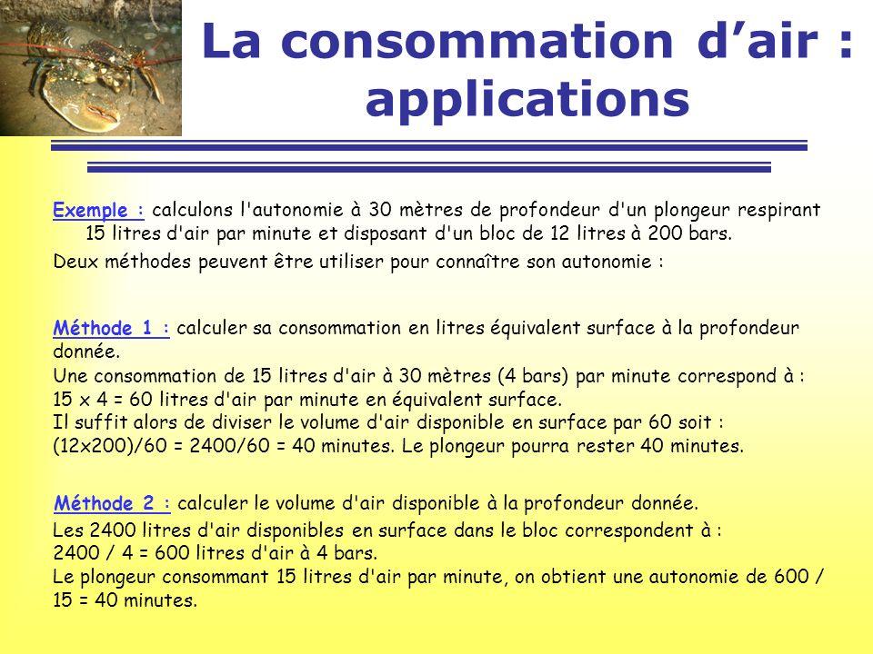 La consommation dair : applications Exemple : calculons l'autonomie à 30 mètres de profondeur d'un plongeur respirant 15 litres d'air par minute et di