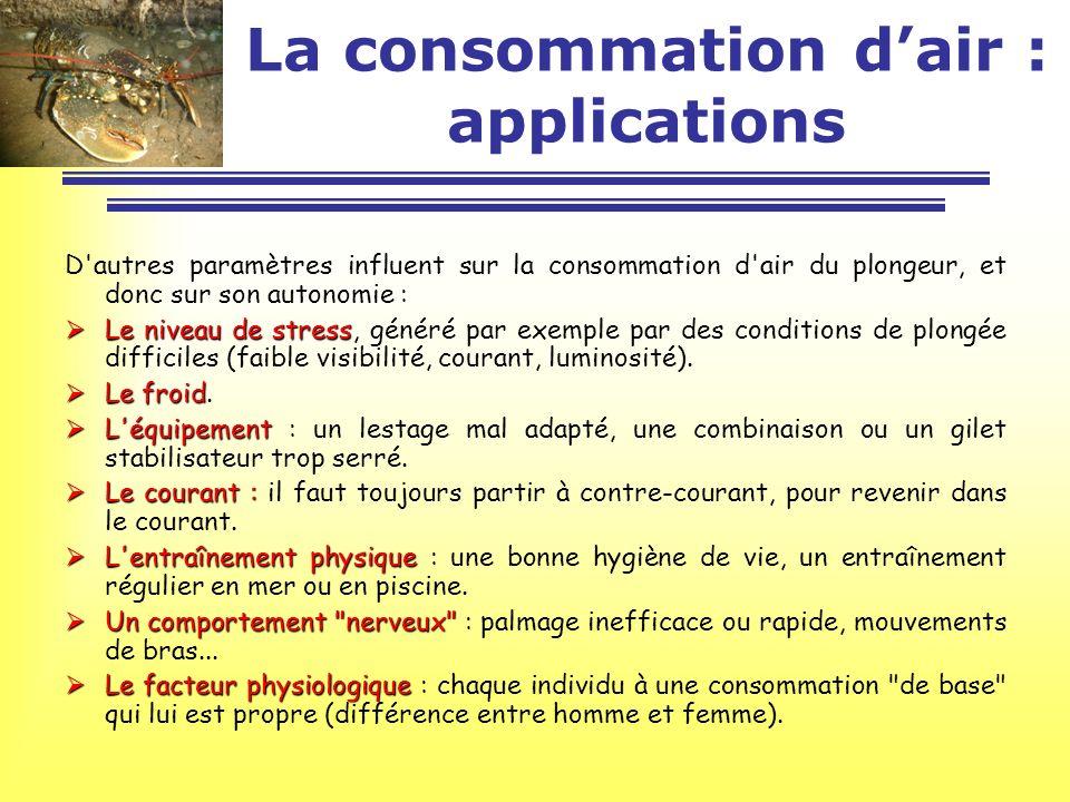 La consommation dair : applications D'autres paramètres influent sur la consommation d'air du plongeur, et donc sur son autonomie : Le niveau de stres
