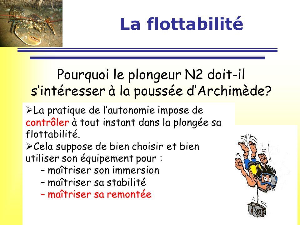 La flottabilité Pourquoi le plongeur N2 doit-il sintéresser à la poussée dArchimède? contrôler La pratique de lautonomie impose de contrôler à tout in