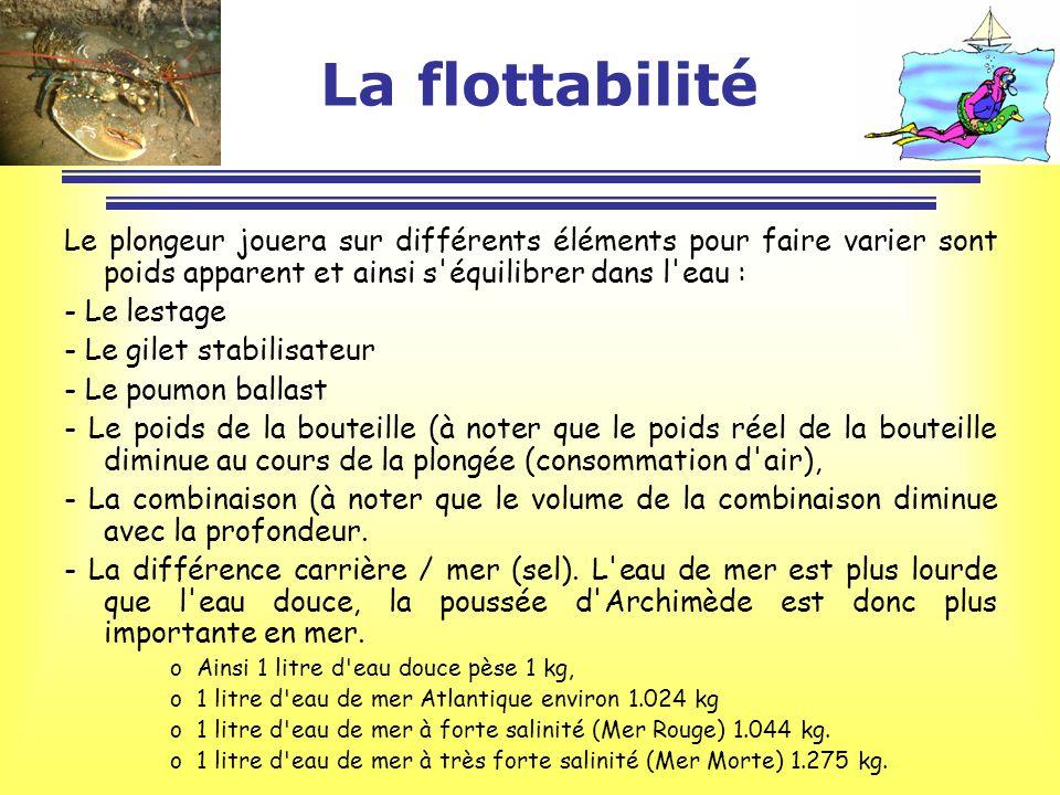 La flottabilité Le plongeur jouera sur différents éléments pour faire varier sont poids apparent et ainsi s'équilibrer dans l'eau : - Le lestage - Le