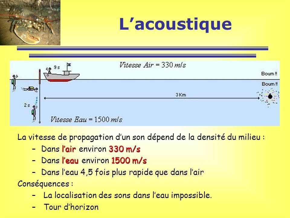 Lacoustique La vitesse de propagation dun son dépend de la densité du milieu : lair330 m/s –Dans lair environ 330 m/s leau1500 m/s –Dans leau environ