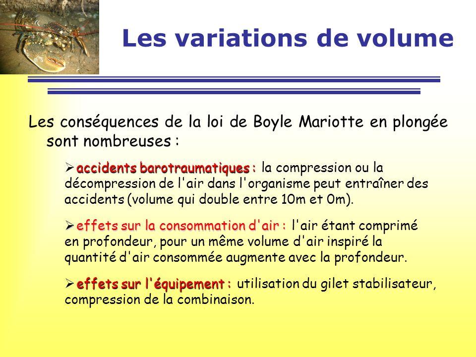 Les variations de volume Les conséquences de la loi de Boyle Mariotte en plongée sont nombreuses : accidents barotraumatiques : accidents barotraumati