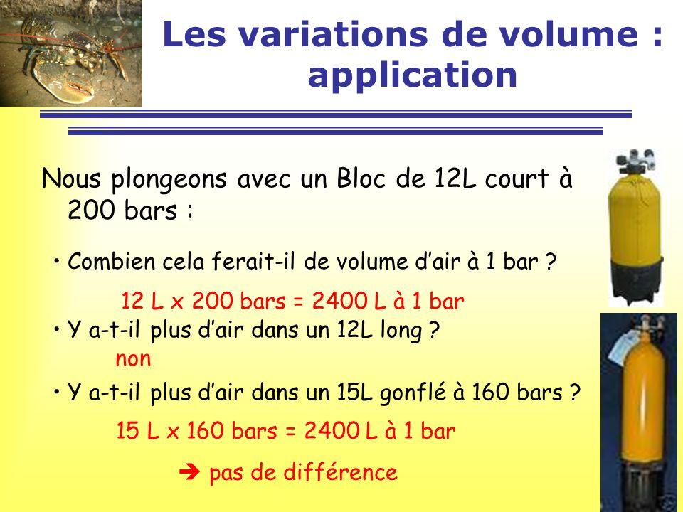 Les variations de volume : application Nous plongeons avec un Bloc de 12L court à 200 bars : Combien cela ferait-il de volume dair à 1 bar ? 15 L x 16