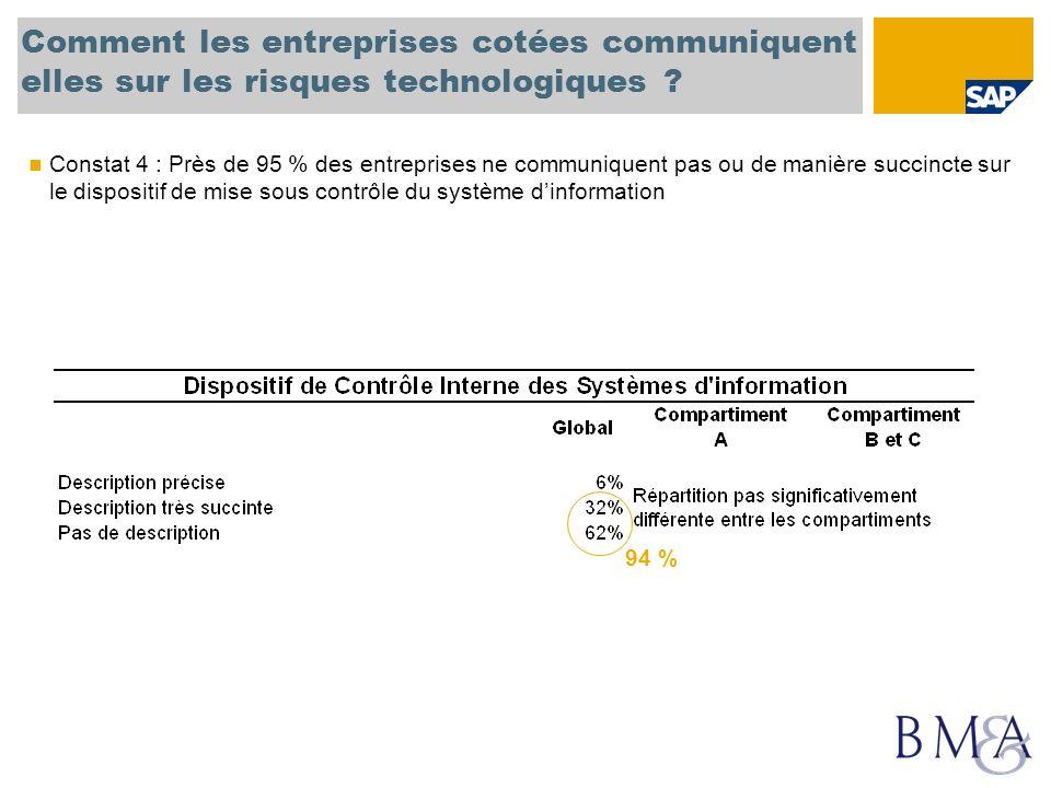 Comment les entreprises cotées communiquent elles sur les risques technologiques ? Constat 4 : Près de 95 % des entreprises ne communiquent pas ou de