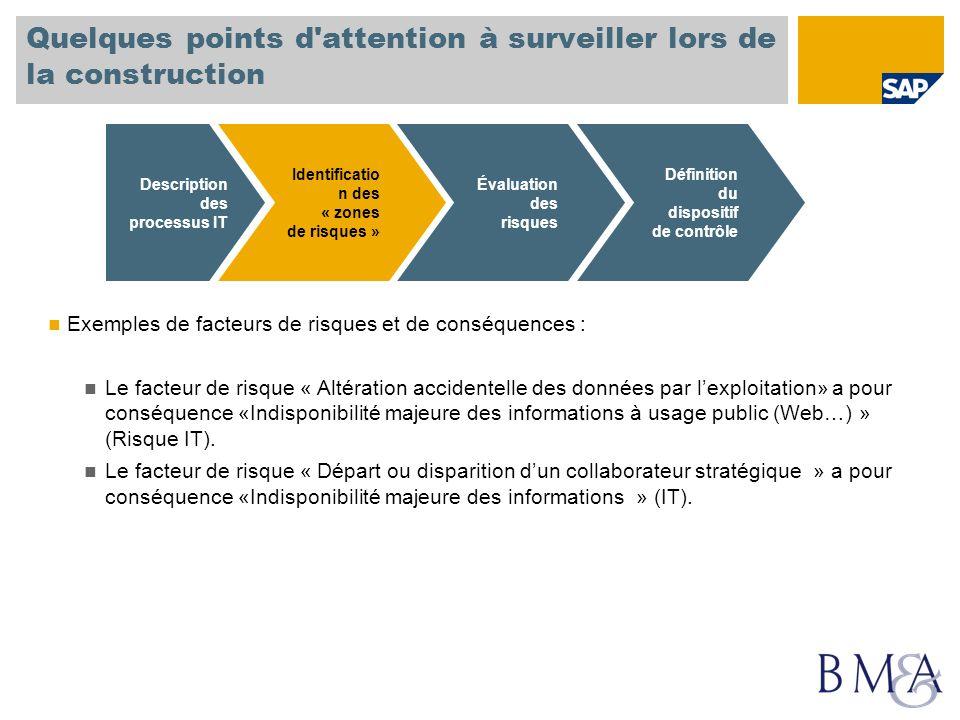 Quelques points d'attention à surveiller lors de la construction Exemples de facteurs de risques et de conséquences : Le facteur de risque « Altératio