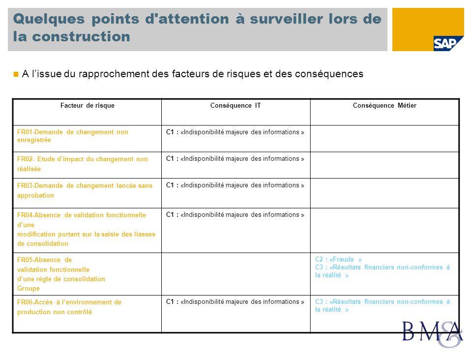 Quelques points d'attention à surveiller lors de la construction A lissue du rapprochement des facteurs de risques et des conséquences Facteur de risq