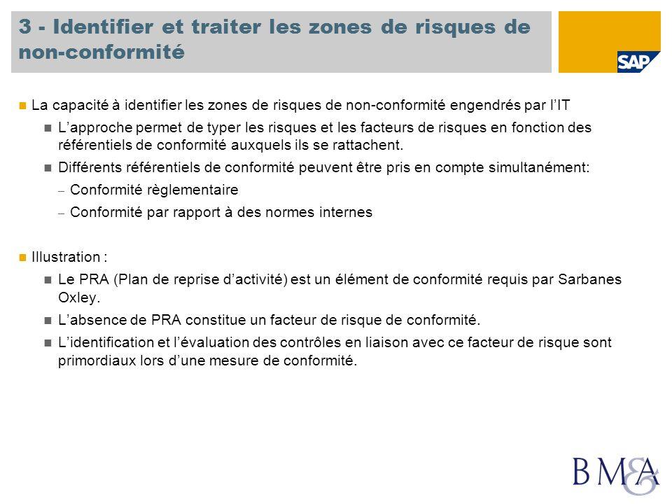 3 - Identifier et traiter les zones de risques de non-conformité La capacité à identifier les zones de risques de non-conformité engendrés par lIT Lap