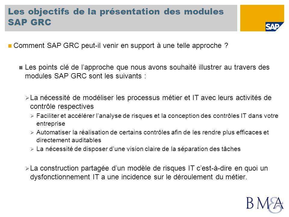 Les objectifs de la présentation des modules SAP GRC Comment SAP GRC peut-il venir en support à une telle approche ? Les points clé de lapproche que n