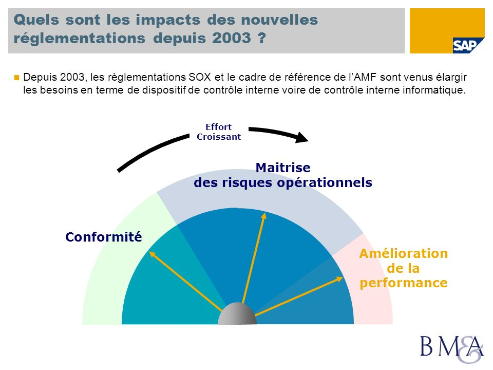 Quels sont les impacts des nouvelles réglementations depuis 2003 ? Depuis 2003, les règlementations SOX et le cadre de référence de lAMF sont venus él