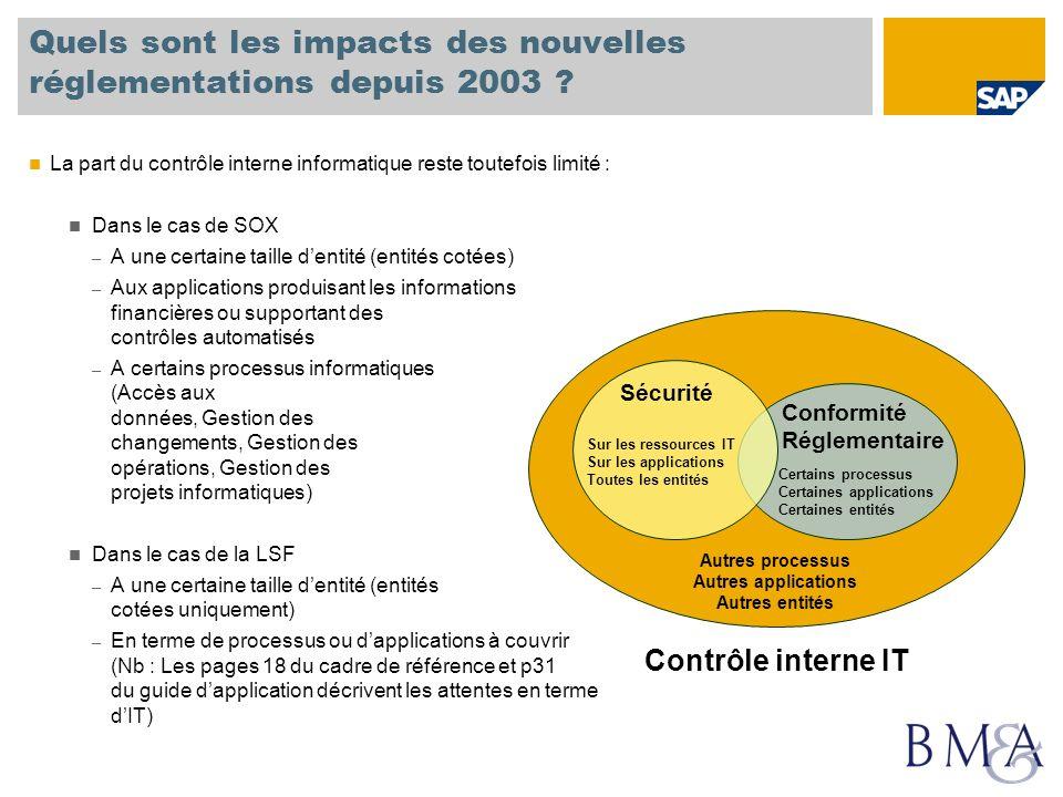 Quels sont les impacts des nouvelles réglementations depuis 2003 ? La part du contrôle interne informatique reste toutefois limité : Dans le cas de SO