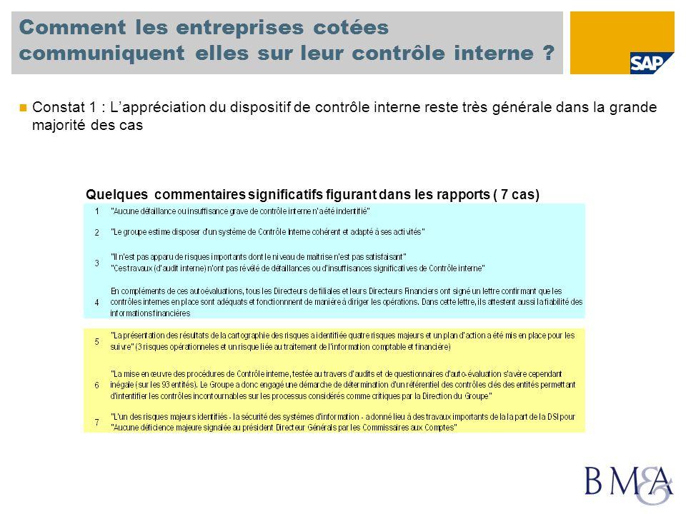 Comment les entreprises cotées communiquent elles sur leur contrôle interne ? Constat 1 : Lappréciation du dispositif de contrôle interne reste très g