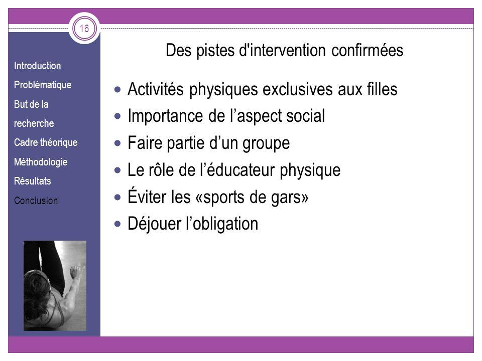 Introduction Problématique But de la recherche Cadre théorique Méthodologie Résultats Conclusion Des pistes d'intervention confirmées Activités physiq