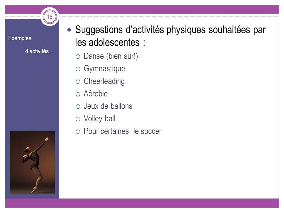 Exemples dactivités… Suggestions dactivités physiques souhaitées par les adolescentes : Danse (bien sûr!) Gymnastique Cheerleading Aérobie Jeux de bal
