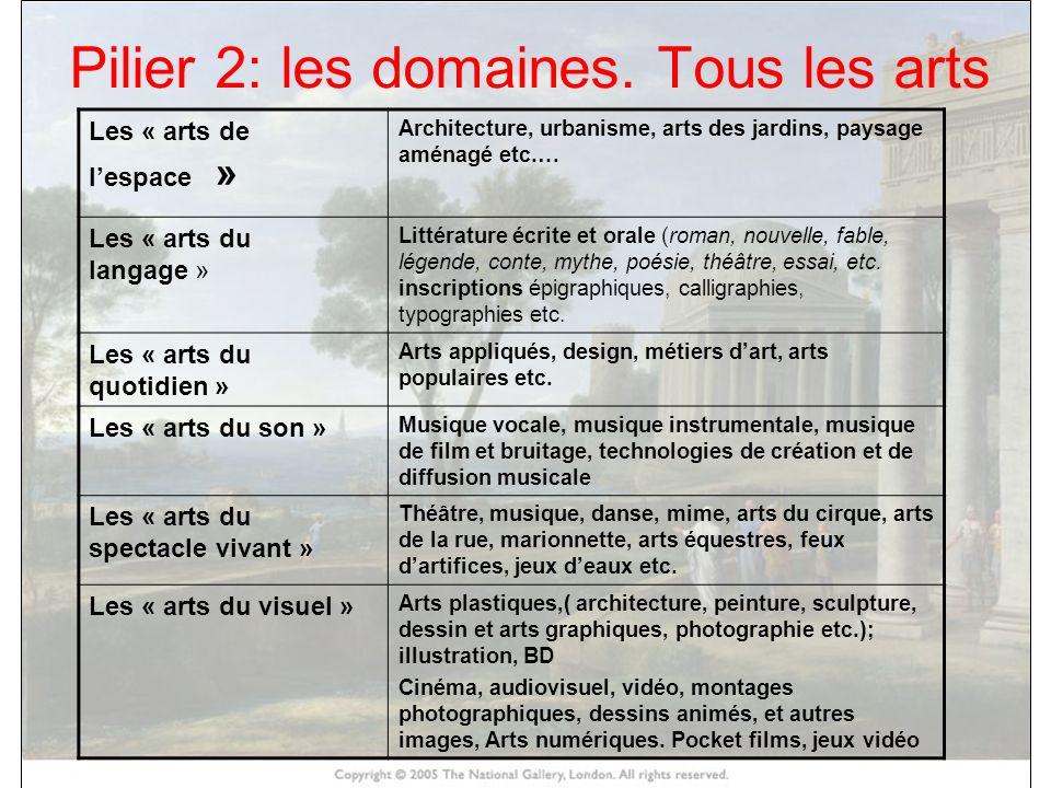HISTOIRE DES ARTS Pilier 2: les domaines. Tous les arts Les « arts de lespace » Architecture, urbanisme, arts des jardins, paysage aménagé etc.… Les «