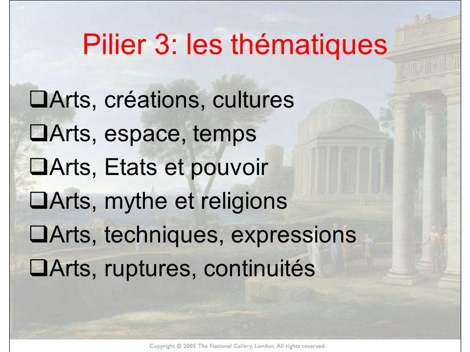 HISTOIRE DES ARTS Pilier 3: les thématiques Arts, créations, cultures Arts, espace, temps Arts, Etats et pouvoir Arts, mythe et religions Arts, techni