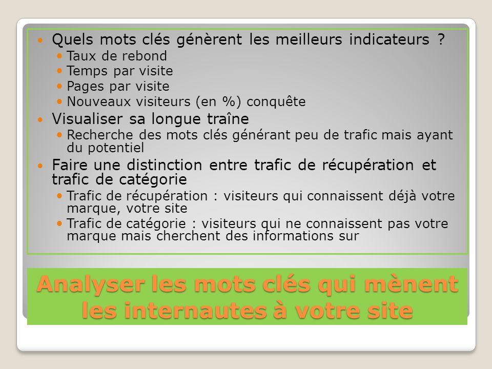 Analyser les mots clés qui mènent les internautes à votre site Quels mots clés génèrent les meilleurs indicateurs ? Taux de rebond Temps par visite Pa