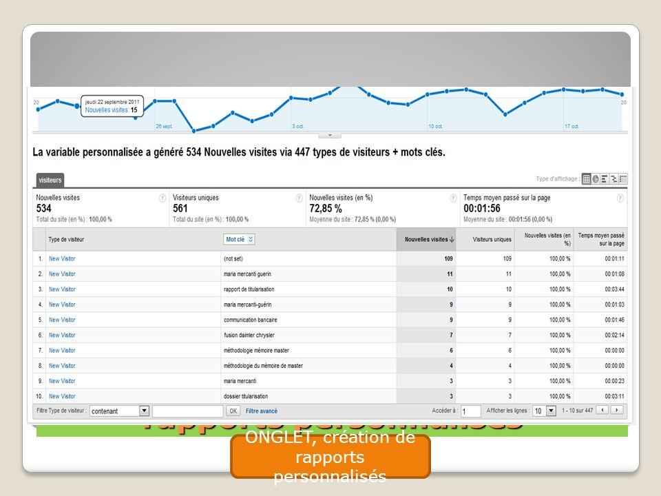 Pour conclure…Création de rapports personnalisés ONGLET, création de rapports personnalisés