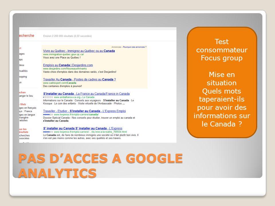 PAS DACCES A GOOGLE ANALYTICS Test consommateur Focus group Mise en situation Quels mots taperaient-ils pour avoir des informations sur le Canada ?