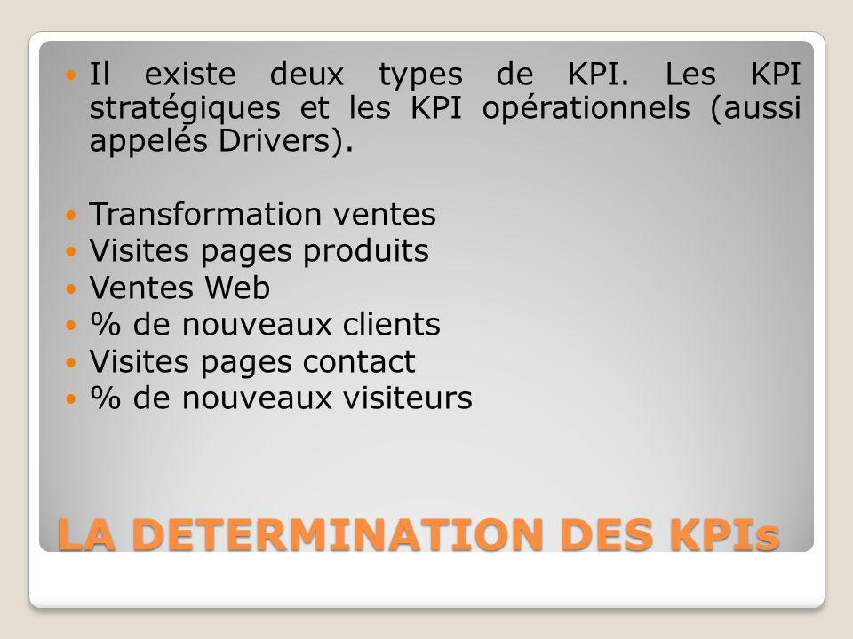 LA DETERMINATION DES KPIs Il existe deux types de KPI. Les KPI stratégiques et les KPI opérationnels (aussi appelés Drivers). Transformation ventes Vi