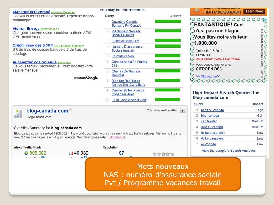 Mots nouveaux NAS : numéro dassurance sociale Pvt / Programme vacances travail