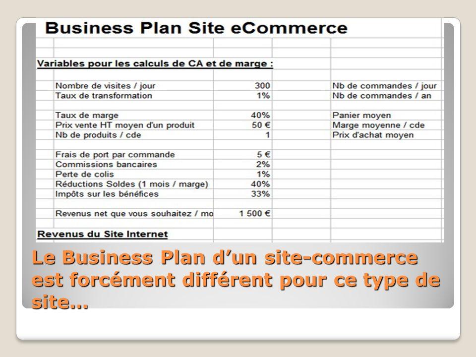Le Business Plan dun site-commerce est forcément différent pour ce type de site…