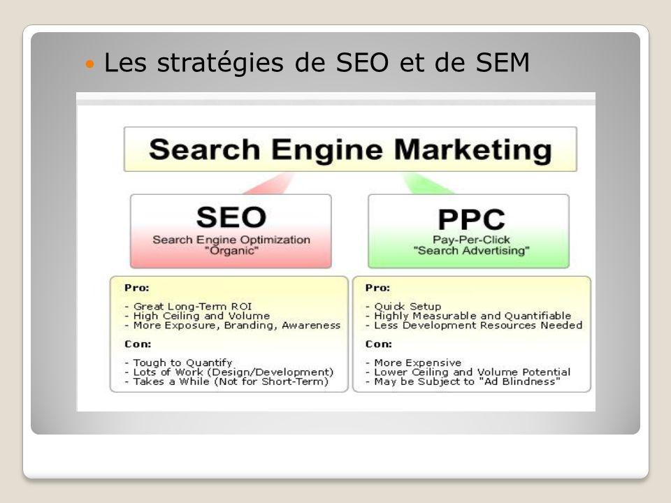 Les stratégies de SEO et de SEM