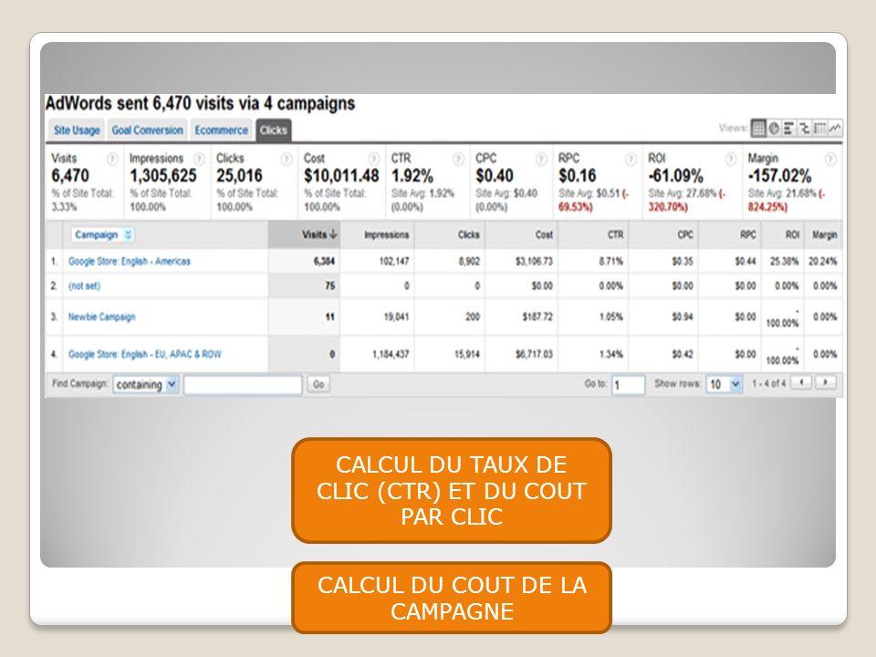 CALCUL DU TAUX DE CLIC (CTR) ET DU COUT PAR CLIC CALCUL DU COUT DE LA CAMPAGNE