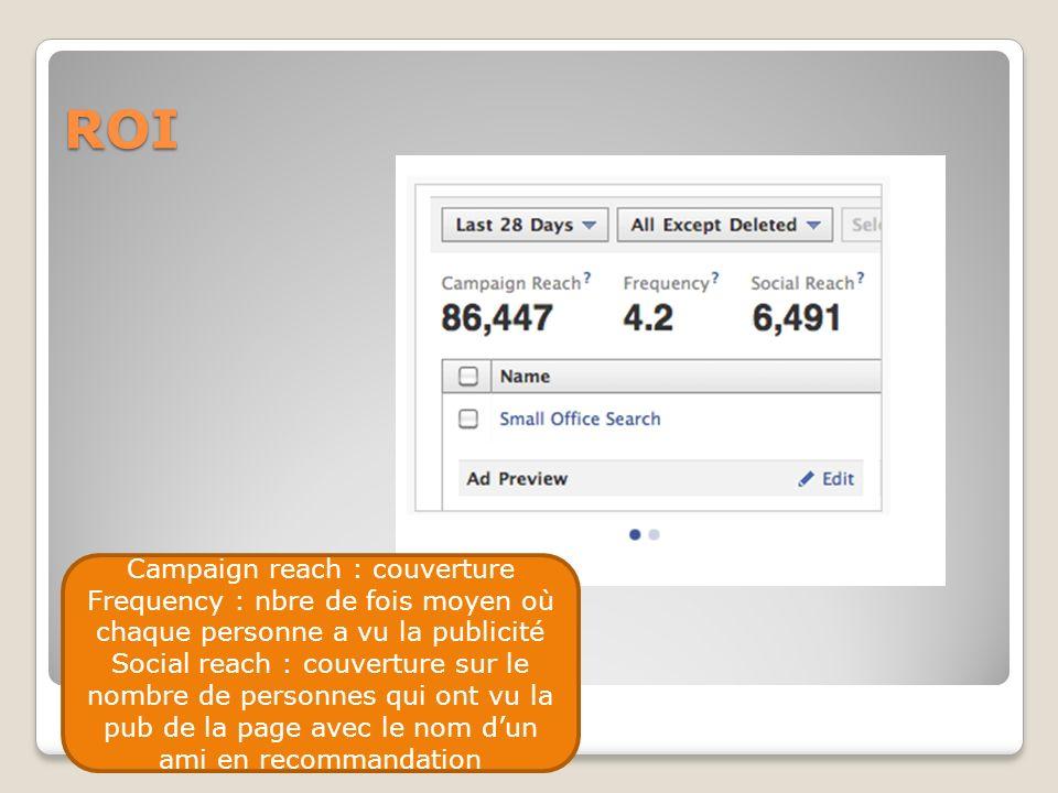 ROI Campaign reach : couverture Frequency : nbre de fois moyen où chaque personne a vu la publicité Social reach : couverture sur le nombre de personn
