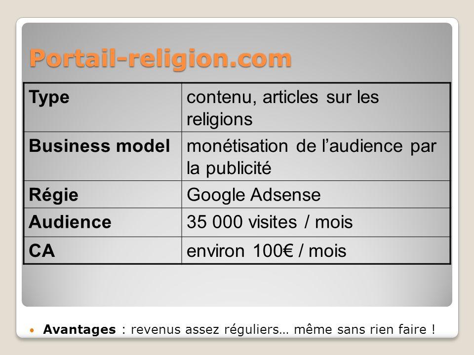 Portail-religion.com Avantages : revenus assez réguliers… même sans rien faire ! Typecontenu, articles sur les religions Business modelmonétisation de