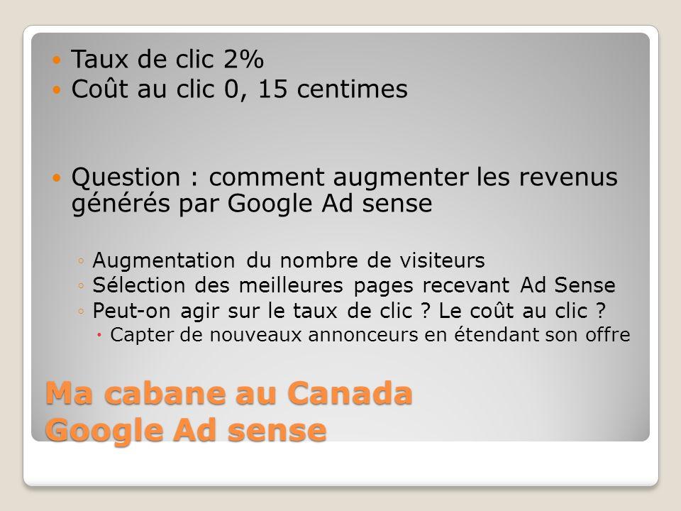 Ma cabane au Canada Google Ad sense Taux de clic 2% Coût au clic 0, 15 centimes Question : comment augmenter les revenus générés par Google Ad sense A