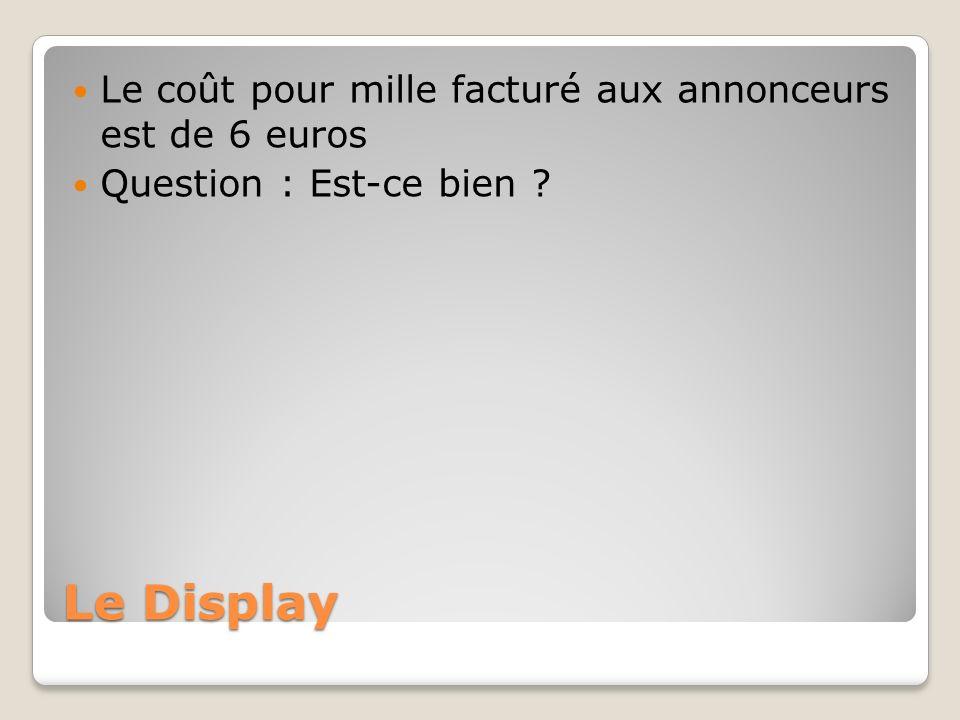 Le Display Le coût pour mille facturé aux annonceurs est de 6 euros Question : Est-ce bien ?