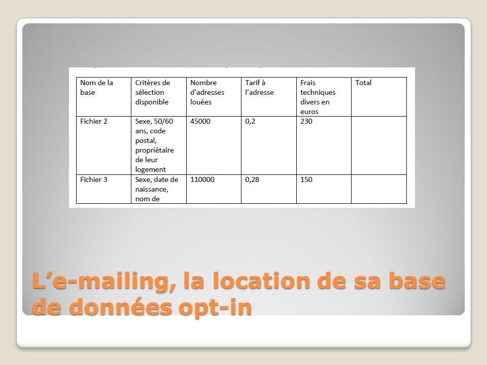 Le-mailing, la location de sa base de données opt-in