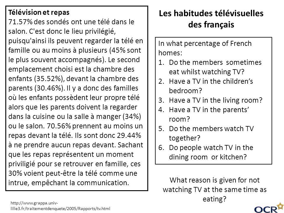 Télévision et repas 71.57% des sondés ont une télé dans le salon. C'est donc le lieu privilégié, puisqu'ainsi ils peuvent regarder la télé en famille