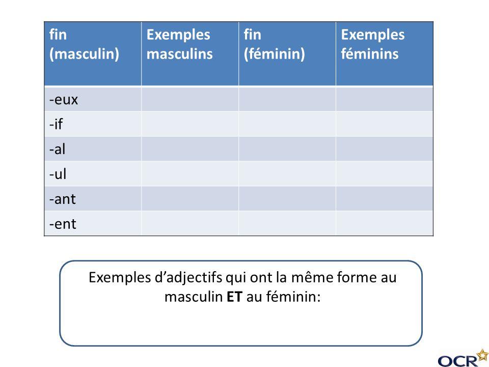 fin (masculin) Exemples masculins fin (féminin) Exemples féminins -eux -if -al -ul -ant -ent Exemples dadjectifs qui ont la même forme au masculin ET