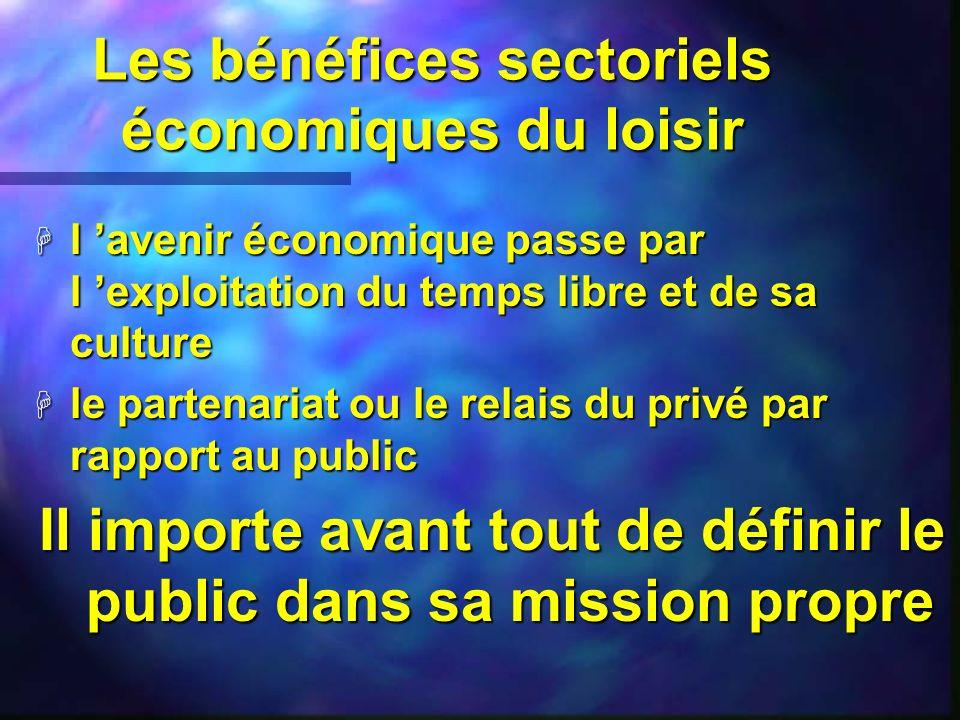 Les intervenants : affirment les bénéfices du loisir (oxygénant) en 4 Santé ( sur les déterminants) 4 Communauté et intégration sociale (par valorisat
