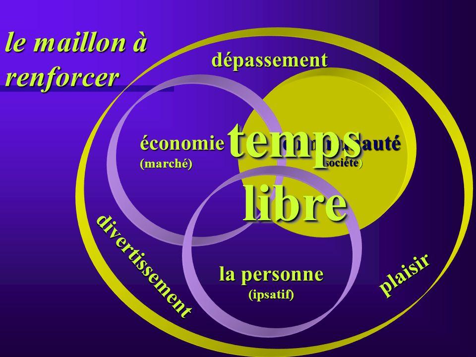 Des mises en garde et des ruptures * Cesser d attendre…être acteur... * Le développement économique n est pas seulement lactivisme économique * Le dév