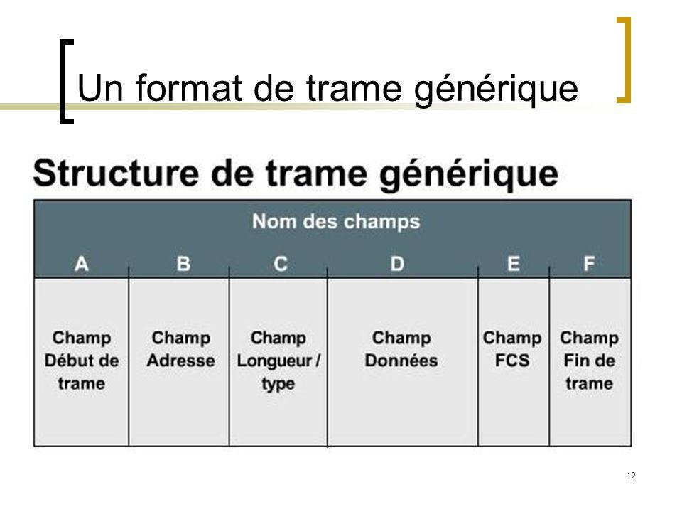 12 Un format de trame générique