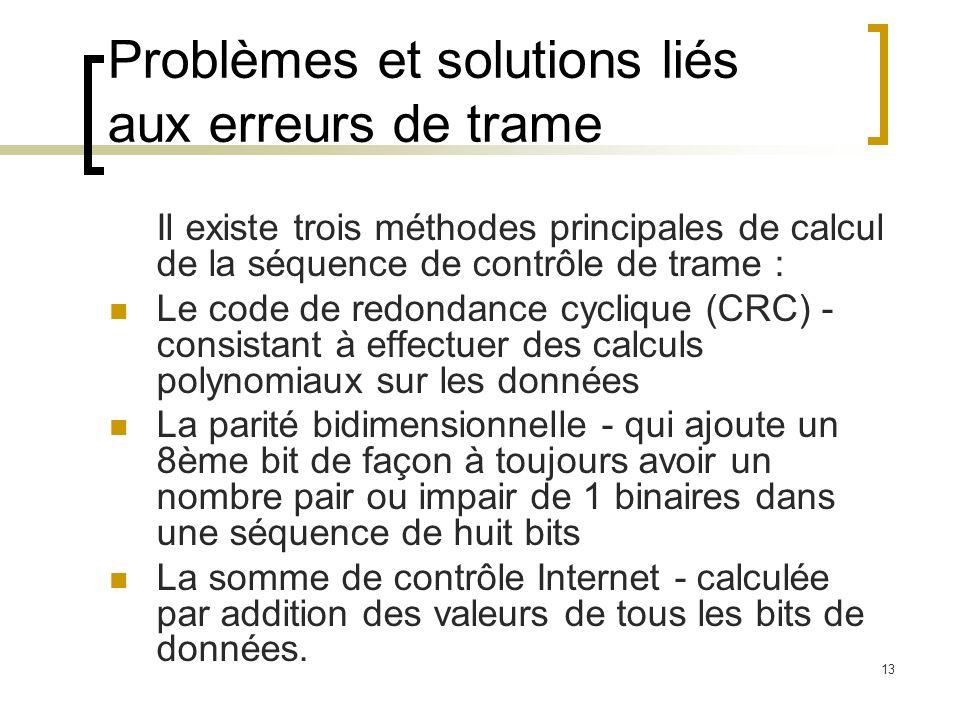 13 Problèmes et solutions liés aux erreurs de trame Il existe trois méthodes principales de calcul de la séquence de contrôle de trame : Le code de re